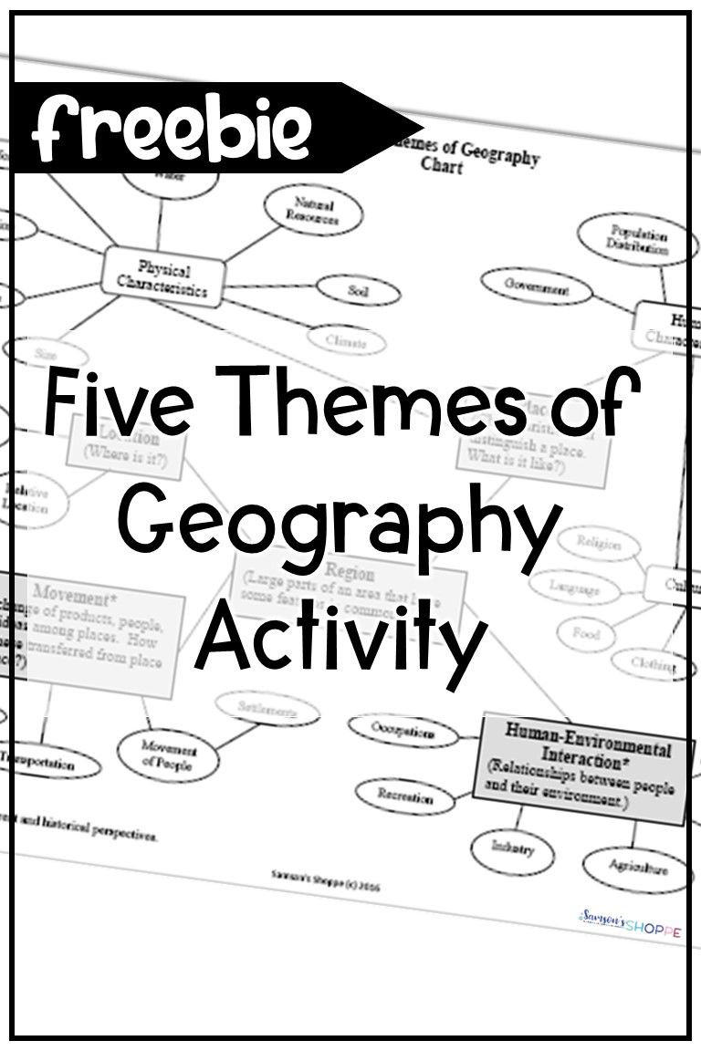 5 themes Of Geography Worksheet Five themes Of Geography Activity