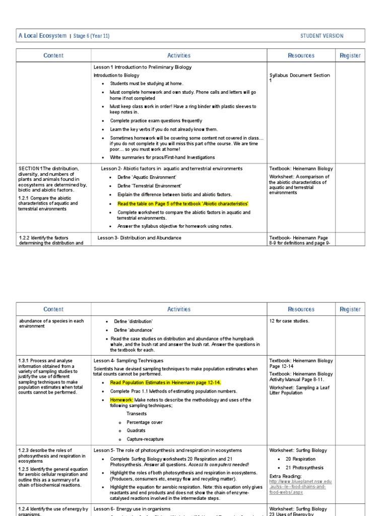 Abiotic Vs Biotic Factors Worksheet Answers A Local Ecosystem Content Activities Resources Register