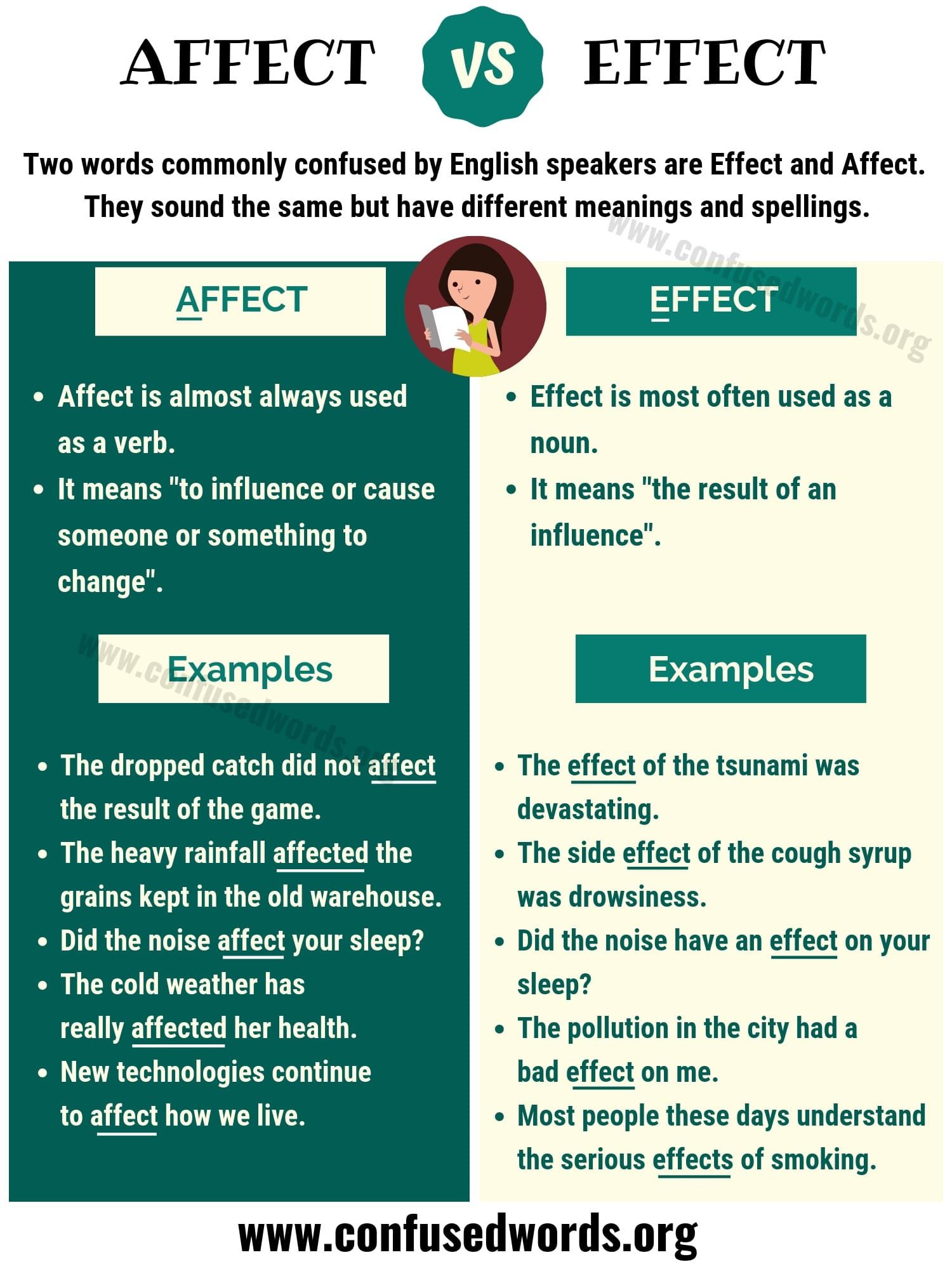 Affect Vs Effect Worksheet Affect Vs Effect How to Use Effect Vs Affect Correctly In