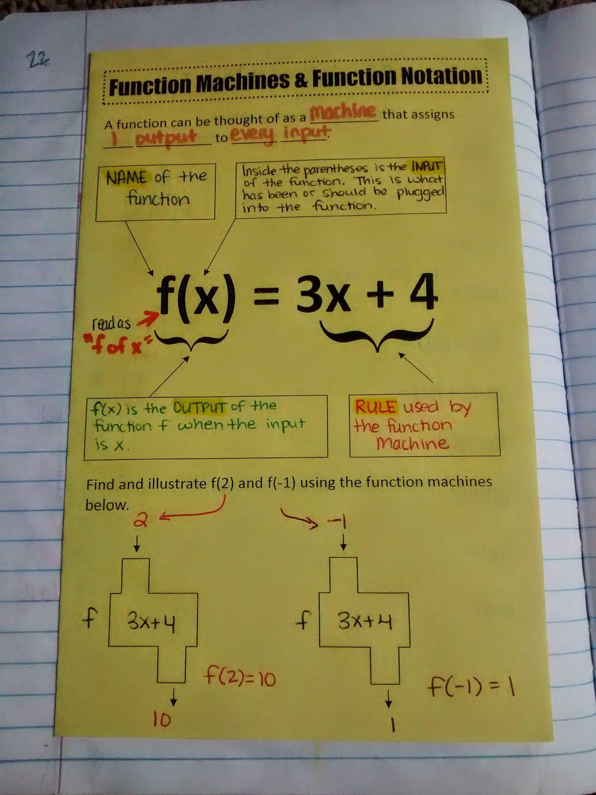 Algebra 1 Function Notation Worksheet 2014 2015 Algebra 1 Unit 1 Interactive Notebook Pages