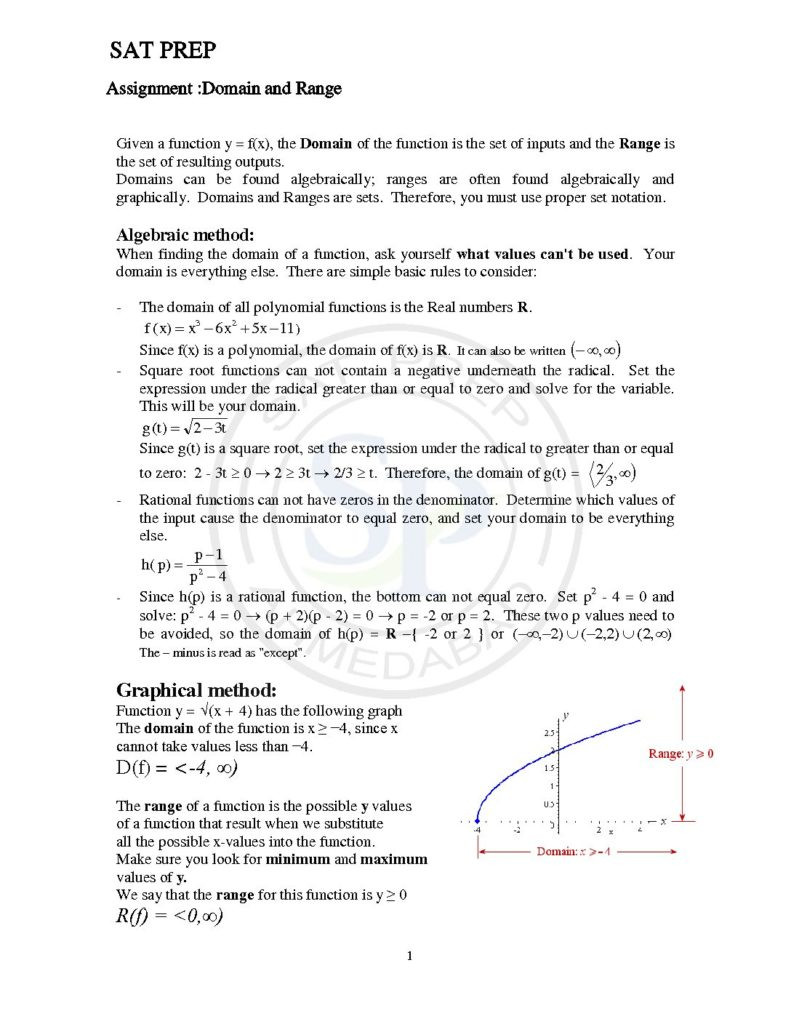 Algebra 1 Function Notation Worksheet Domain Represent Values Of X while Range Represented by F X