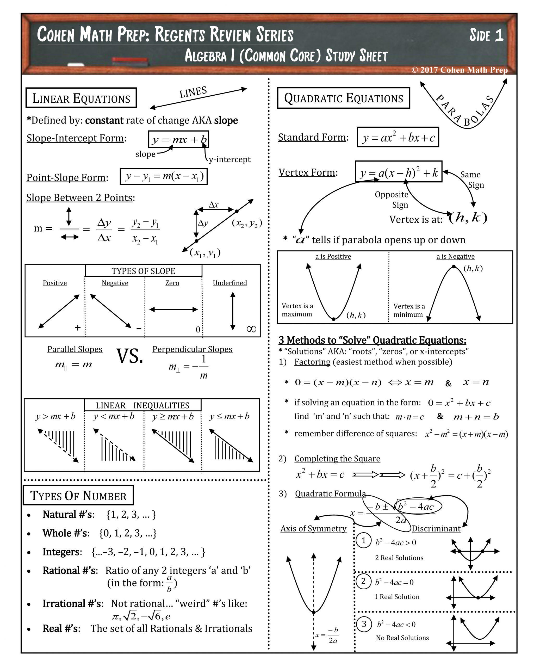 Algebra 1 Review Worksheet Algebra 1 Mon Core Review Worksheets
