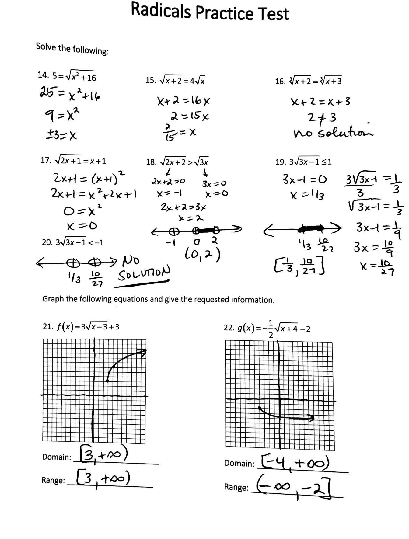 Algebra 2 Review Worksheet February 2018