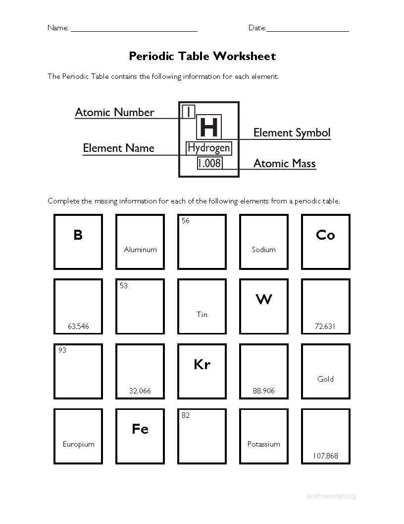 Atoms and Elements Worksheet Periodic Table Worksheet