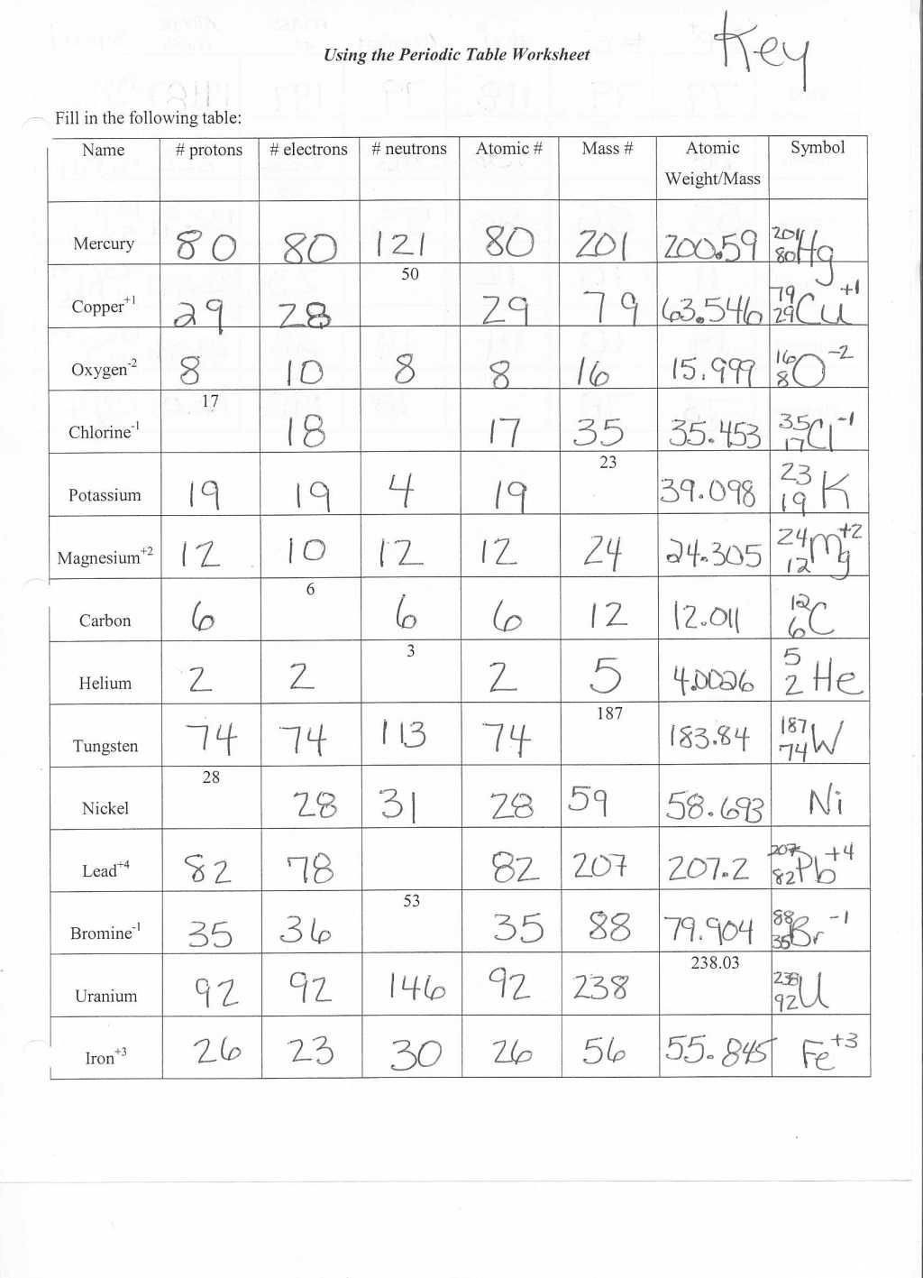 Atoms and Ions Worksheet Answers Pin On Customize Printable Worksheet Templates