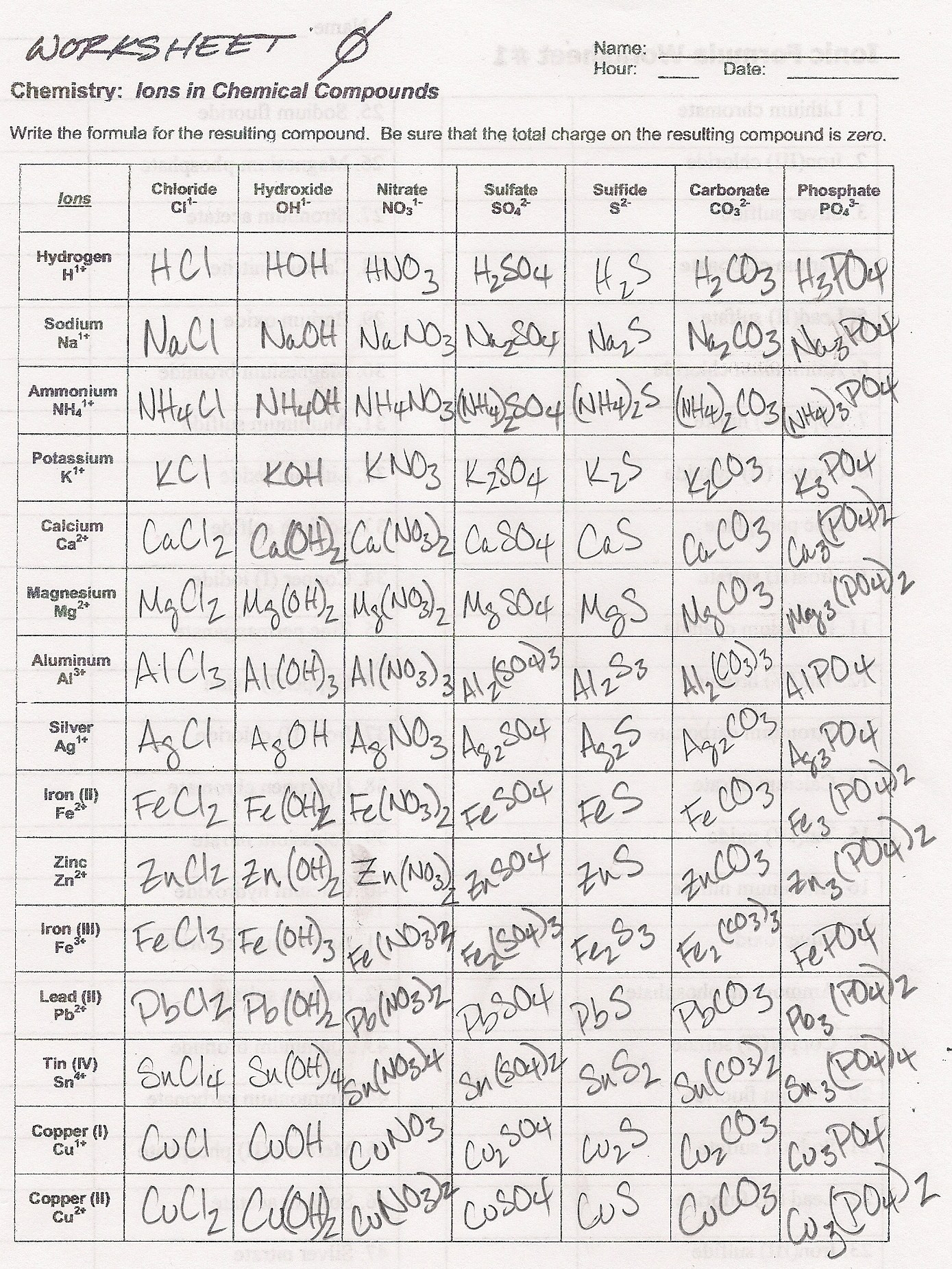 Atoms and Ions Worksheet Answers Traditional Chemistry Ionic formulas Worksheet Answers