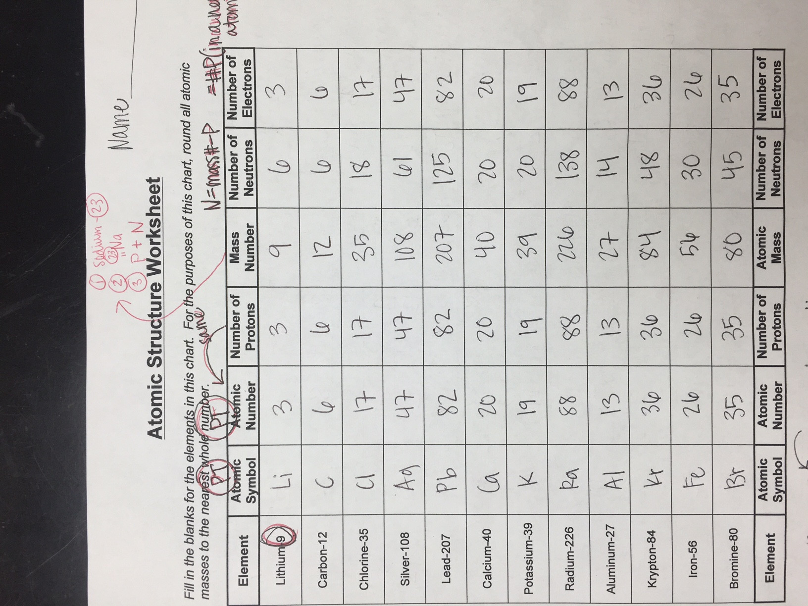Atoms and Ions Worksheet Answers Unit 2 atomic Structure Ms Holl S Physical Science Class