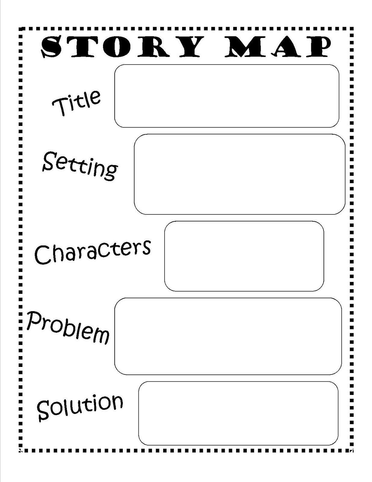 Beginning Middle End Worksheet Story Map Template Beginning Middle End Story Map Template