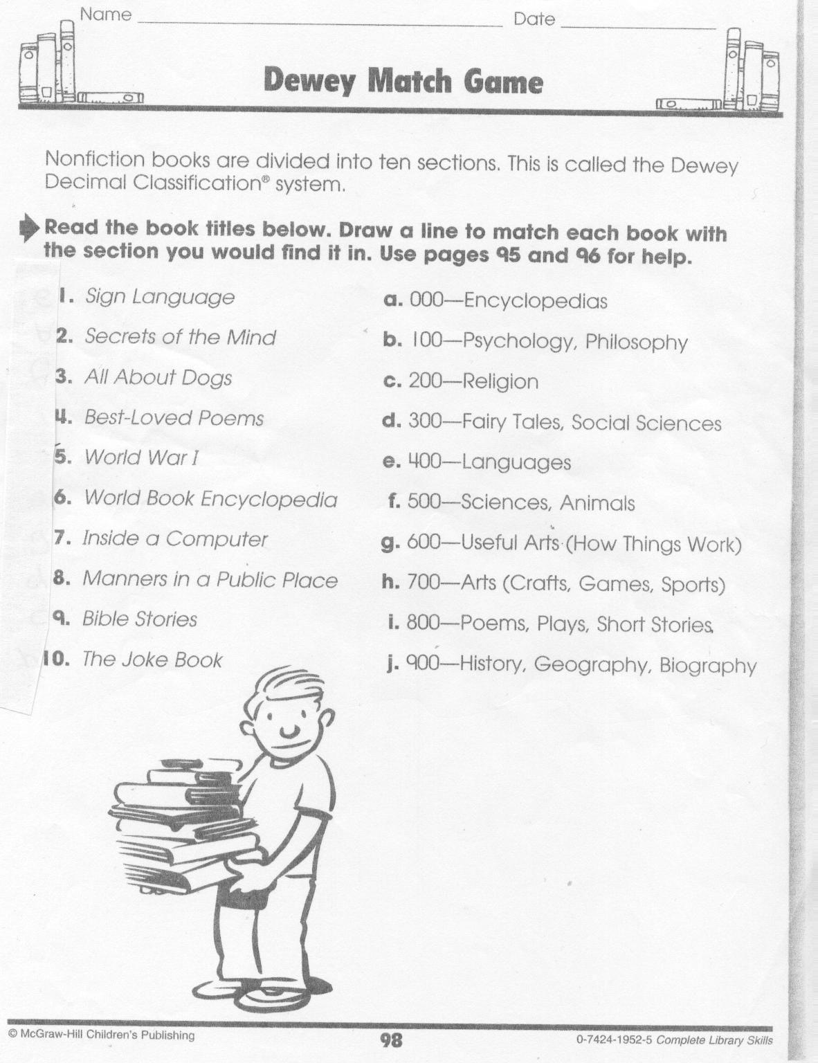 Bible Scavenger Hunt Worksheet Bible Library Worksheet