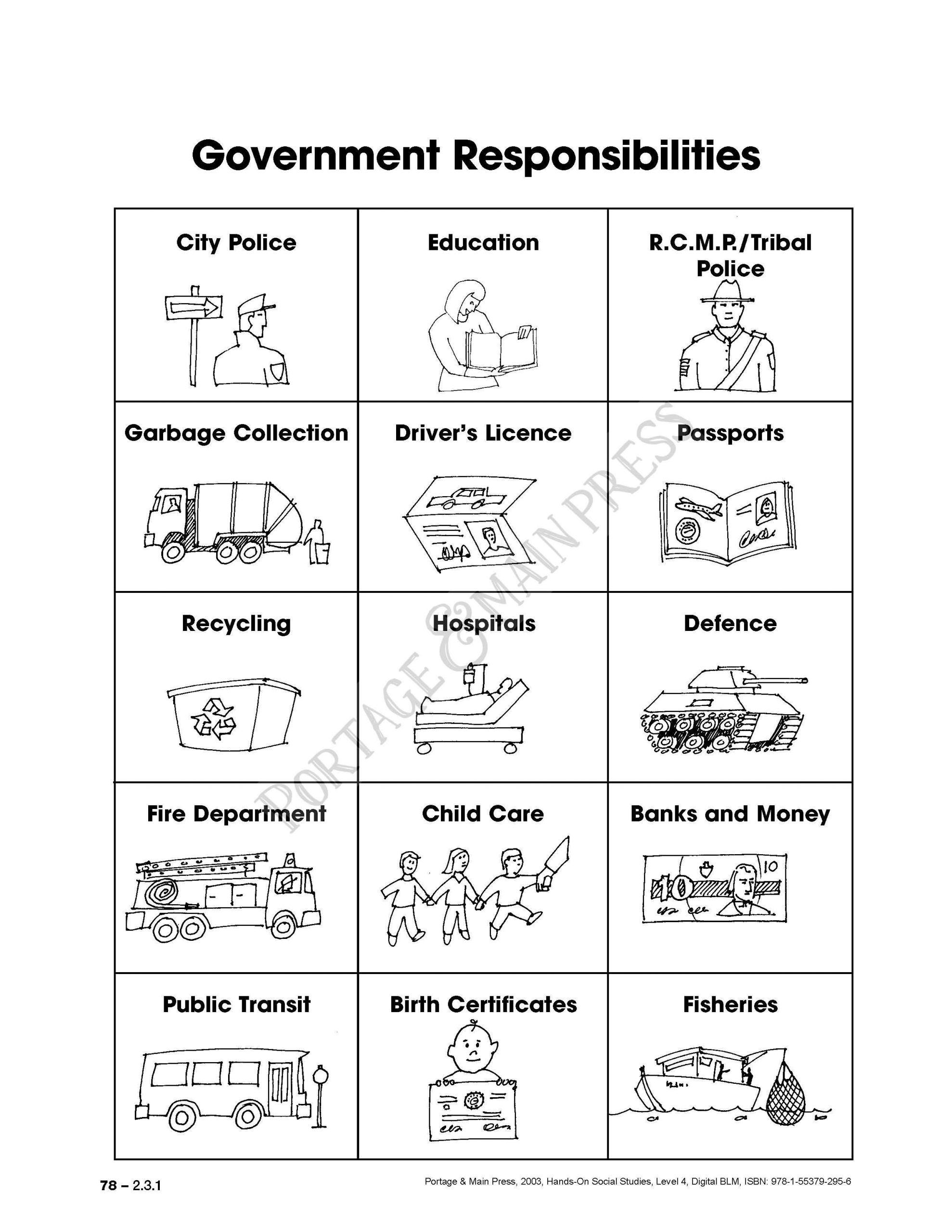 Branches Of Government Worksheet Pdf 3rd Grade social Stu S Worksheets Government