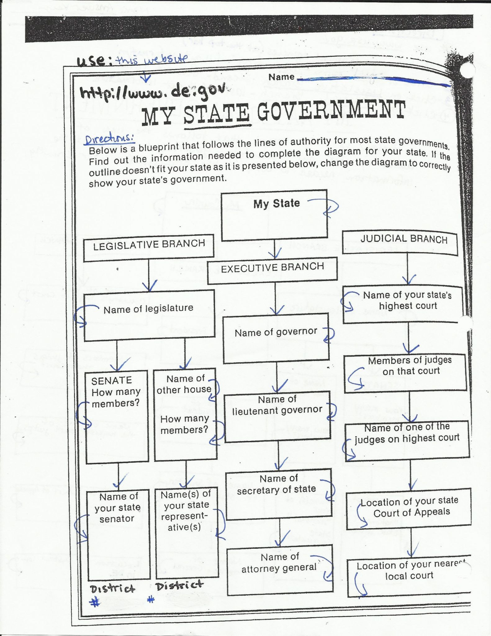 Branches Of Government Worksheet Pdf Branches Government Worksheet Pdf Worksheet List