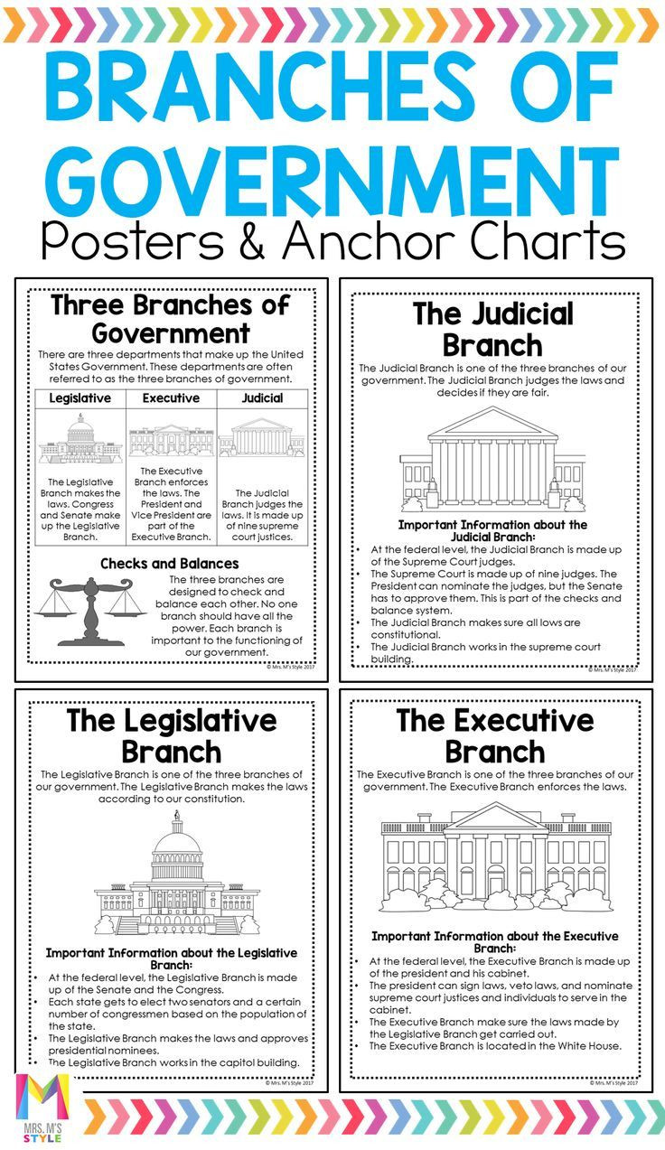 Branches Of Government Worksheet Pdf Branches Of Government Posters