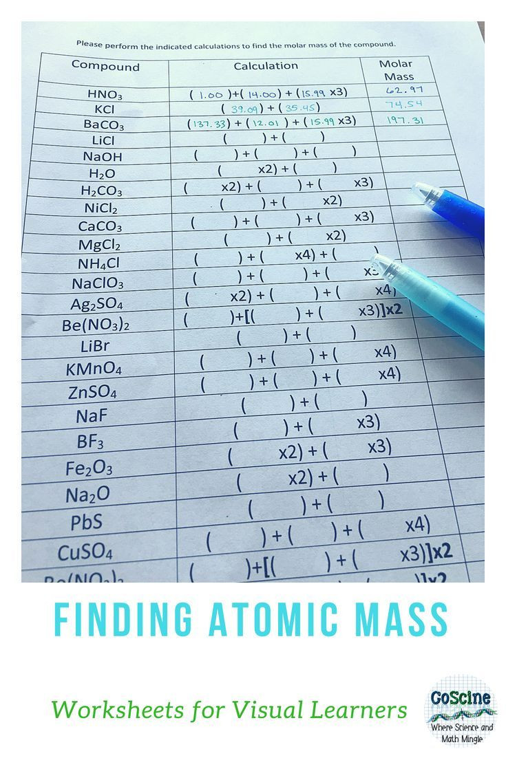 Calculating Average atomic Mass Worksheet Calculating Molar Masses