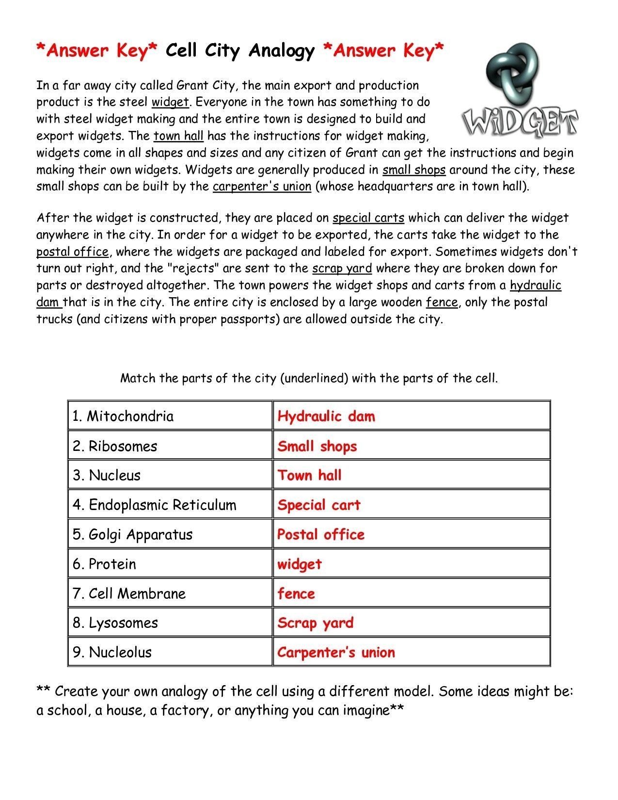 Cellular Transport Worksheet Answer Key Cell Membrane Worksheet