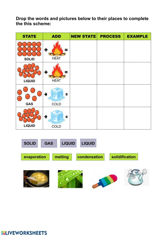 Changes In Matter Worksheet Matter States Changes Interactive Worksheet