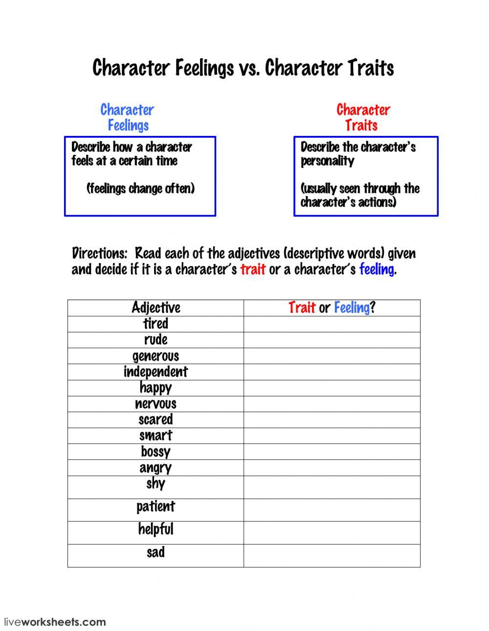 Character Traits Worksheet Pdf Character Traits Vs Character Feelings Interactive Worksheet