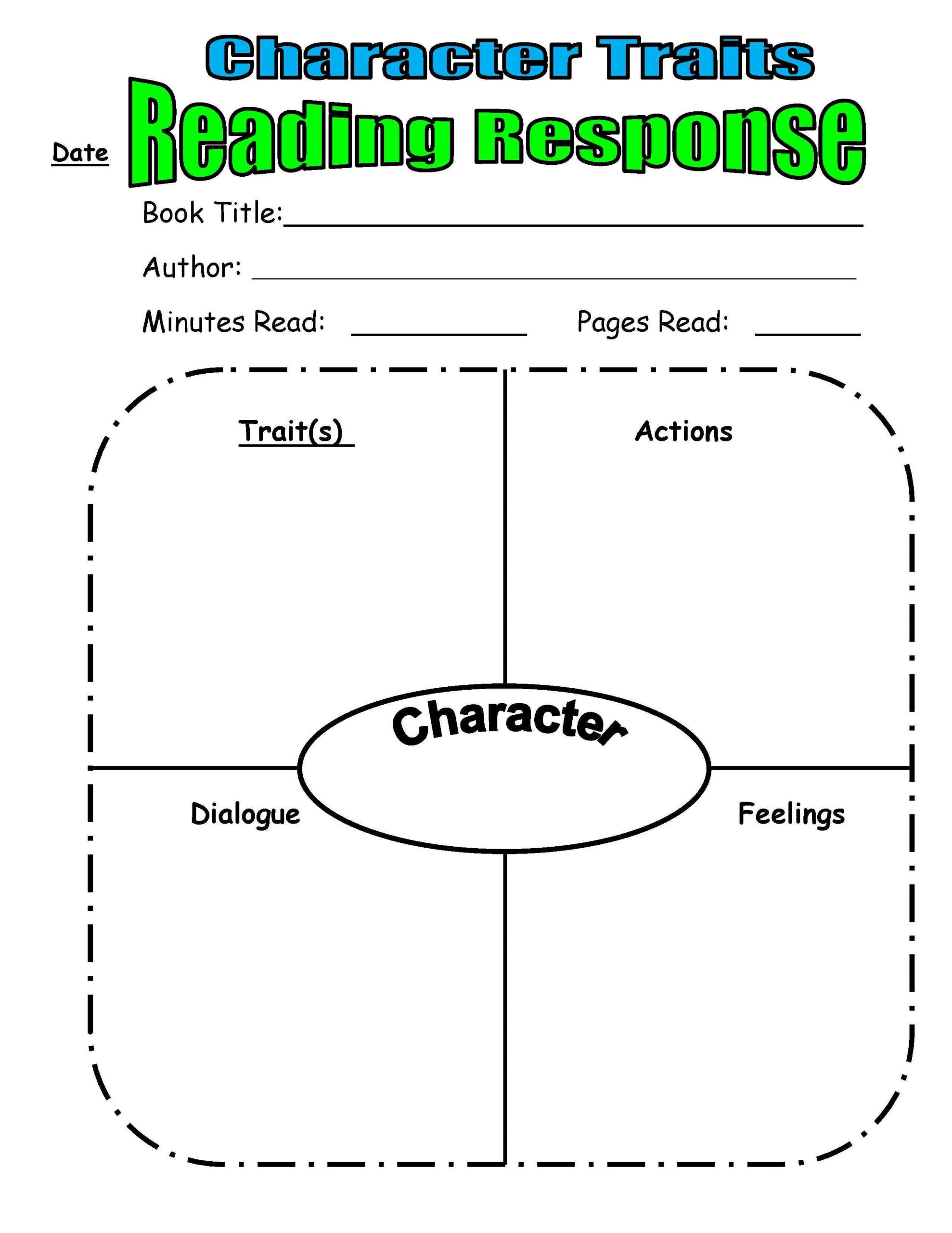 Character Traits Worksheet Pdf Teaching Character Traits In Reader S Workshop