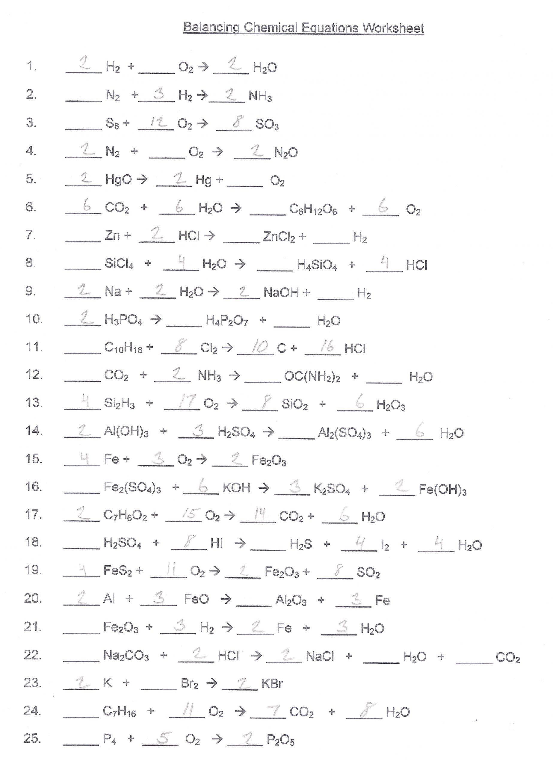 Chemistry Review Worksheet Answers Balancing Chemical Equations Worksheet Answer Key