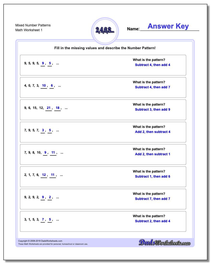 Complex Numbers Worksheet Answers Number Patterns