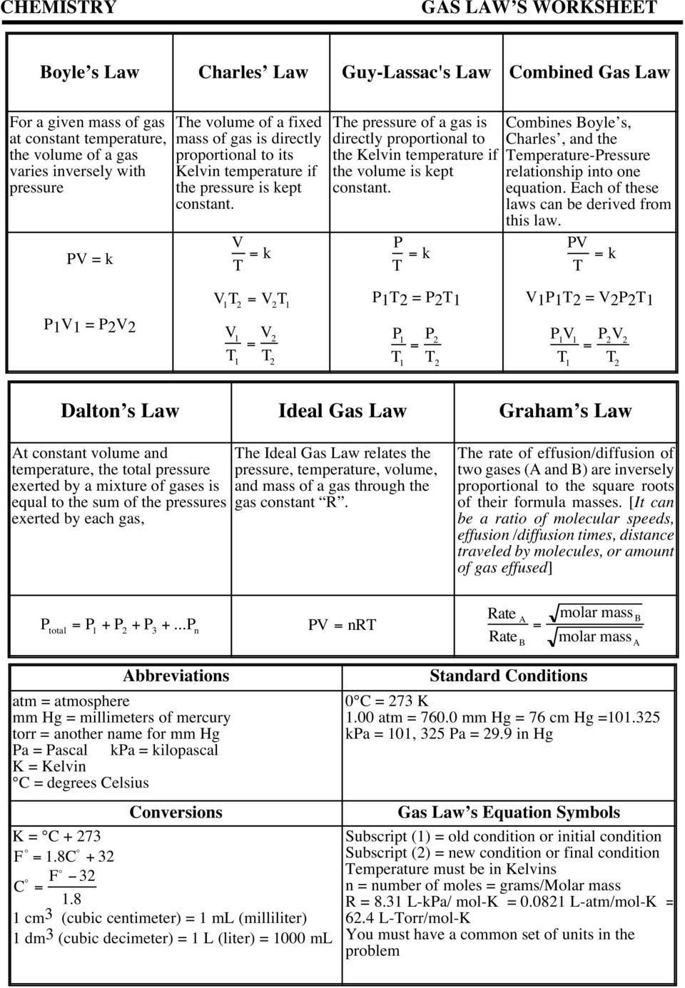Complex Numbers Worksheet Pdf Pin On Accuracy Worksheet Answer Key