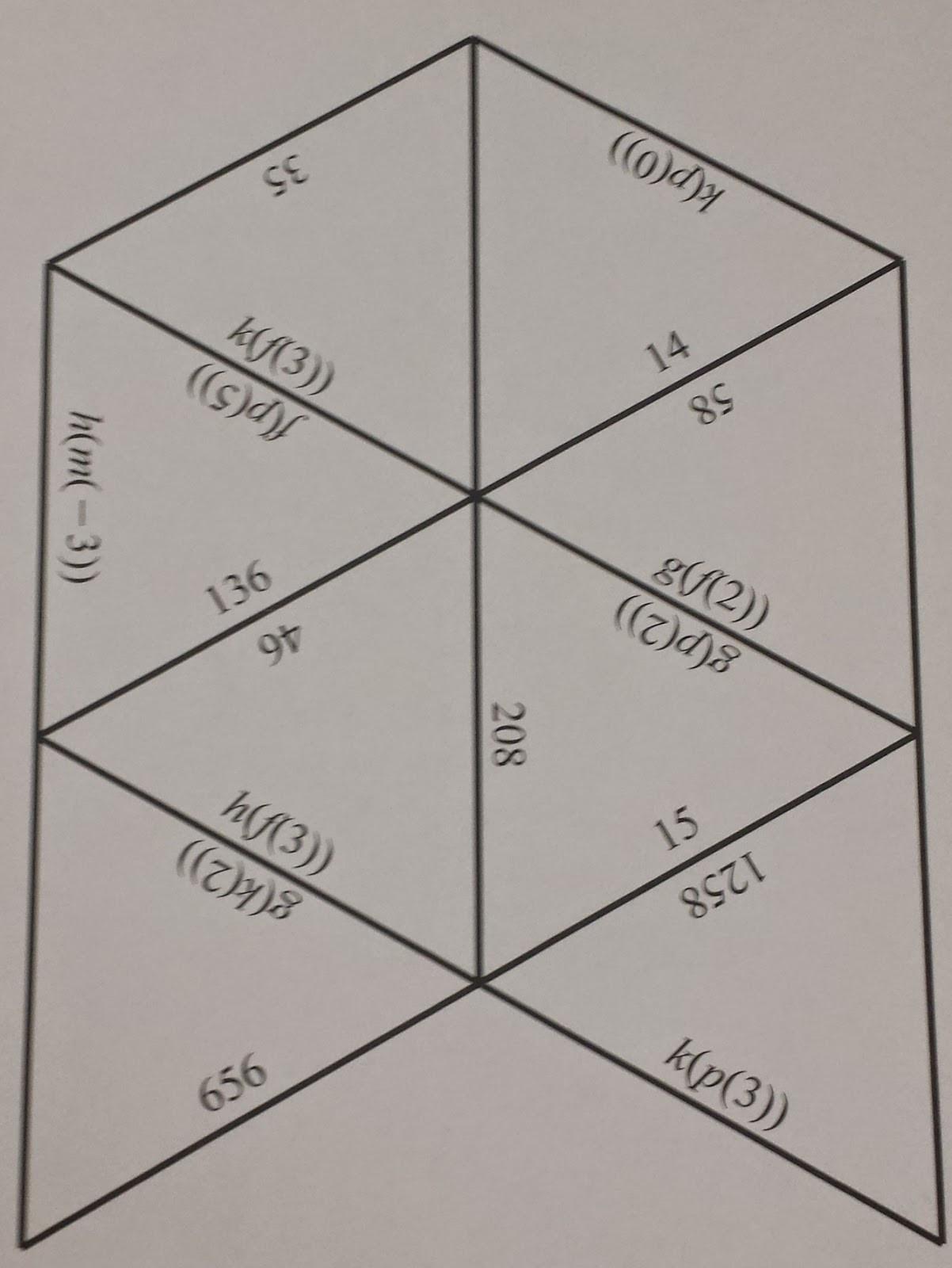 Composite Function Worksheet Answers Worksheets Position Functions Worksheet Waytoohuman