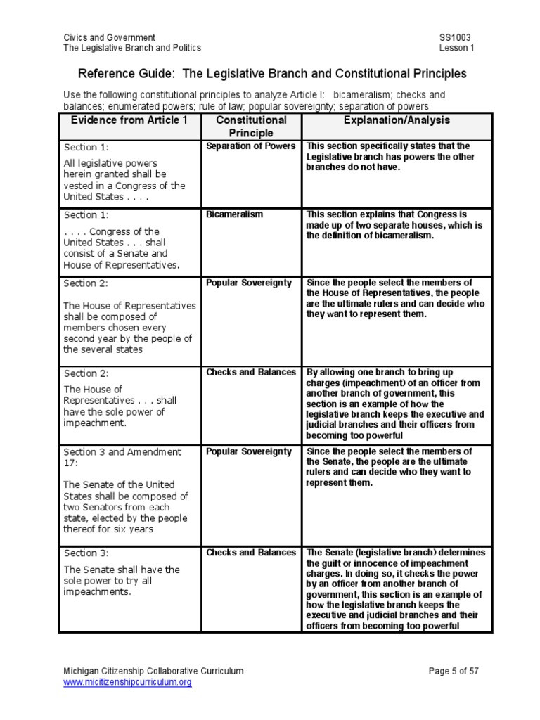 Constitutional Principles Worksheet Answers Unit Plan Packet Teacher Material