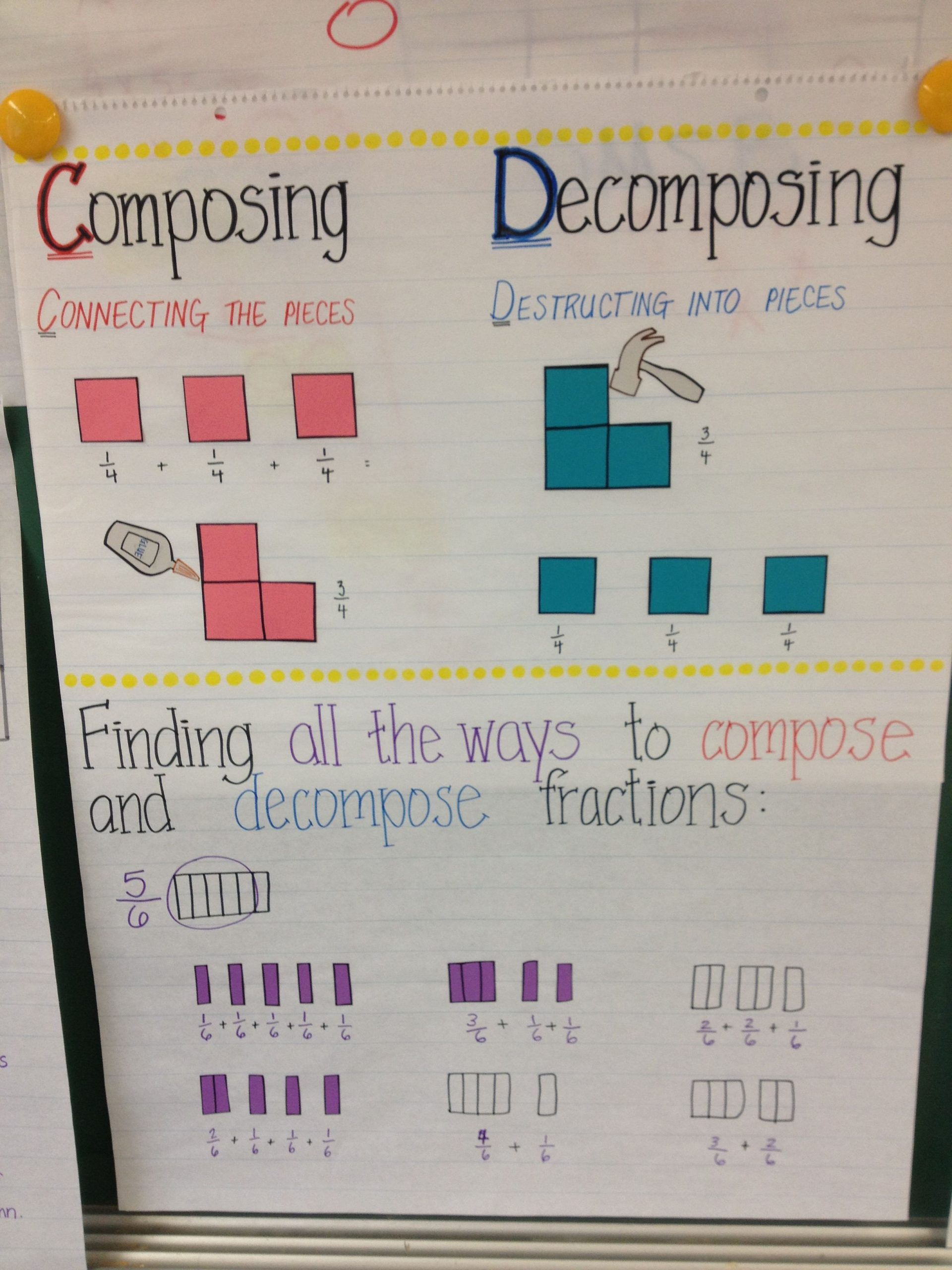 Decomposing Fractions 4th Grade Worksheet Posing and De Posing Fractions Chart Poster