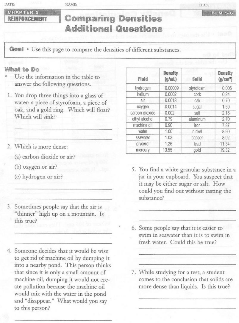 Density Calculations Worksheet 1 Density Calculations Worksheet 1 Nidecmege