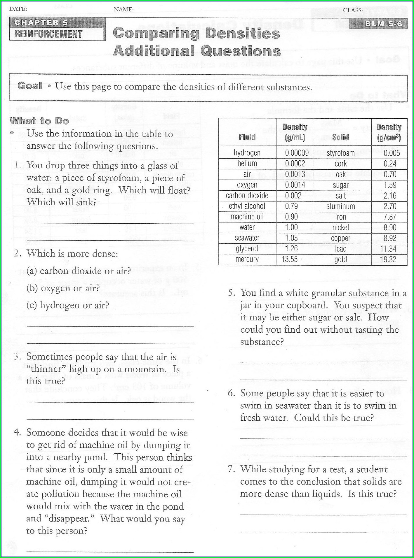 Density Worksheet Middle School Density Column Lab Worksheet Answers