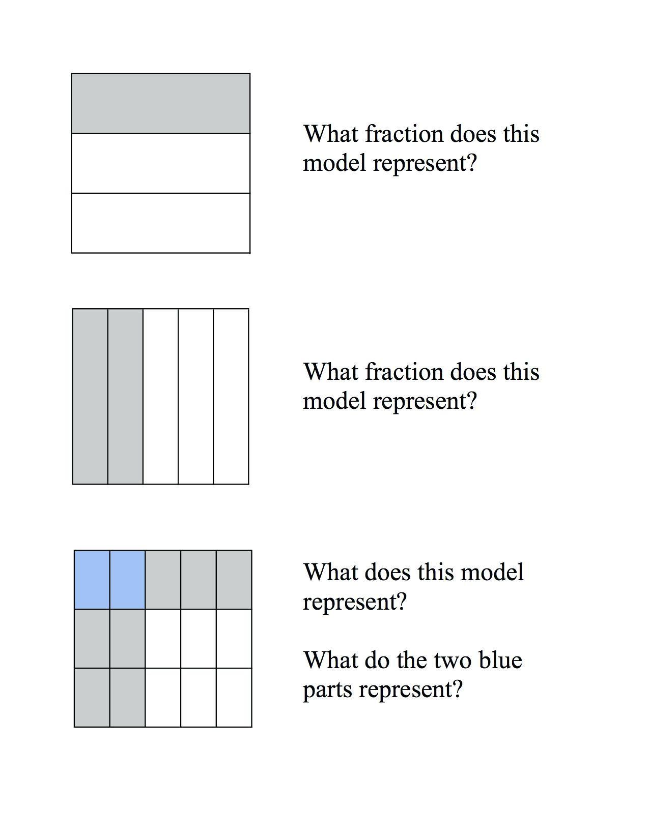 Dividing Fractions Using Models Worksheet Fraction Multiplication Worksheet Using Visual Fraction