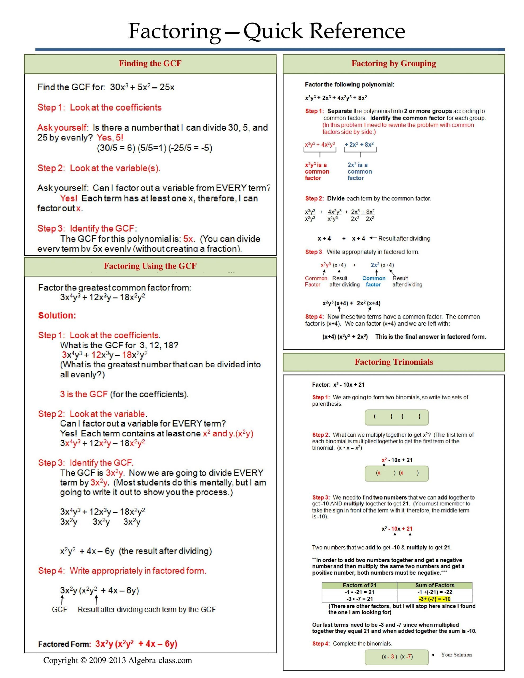 Dividing Polynomials Worksheet Answers E Page Notes Worksheet for Factoring Unit