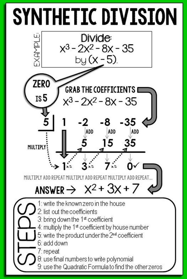 Dividing Polynomials Worksheet Answers Synthetic Division In Algebra 2