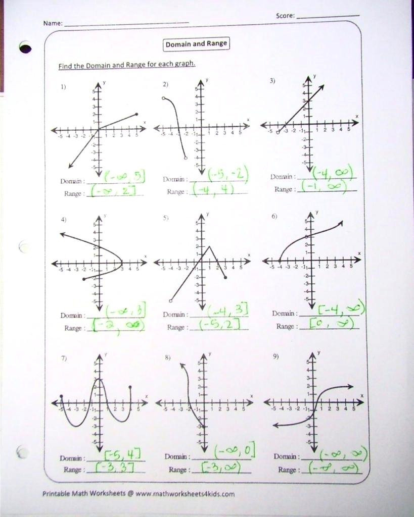 Domain and Range Worksheet 1 Domain and Range From A Graph Worksheet Promotiontablecovers