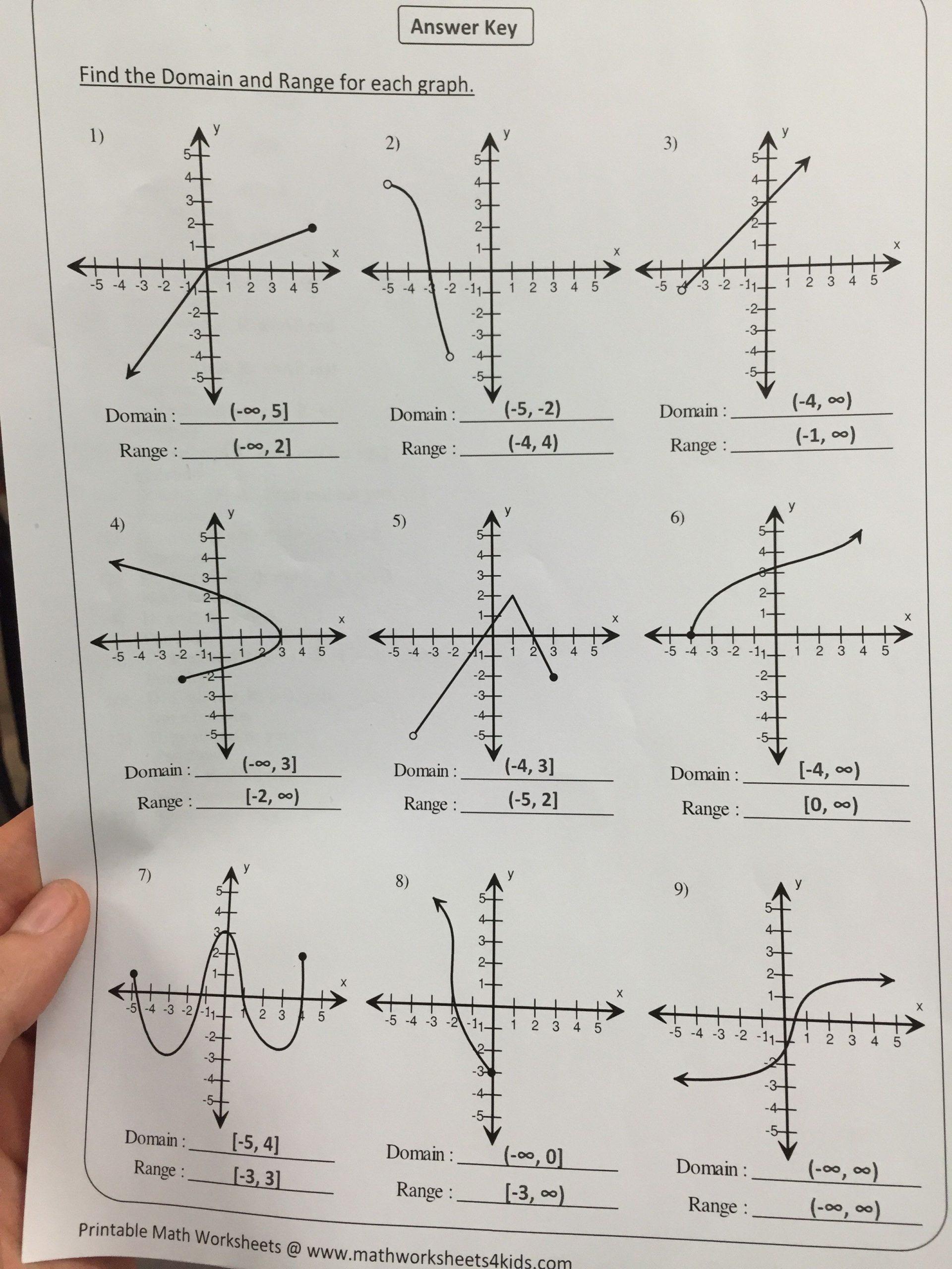 Domain and Range Worksheet 1 General Domain and Range Worksheet Algebra 1