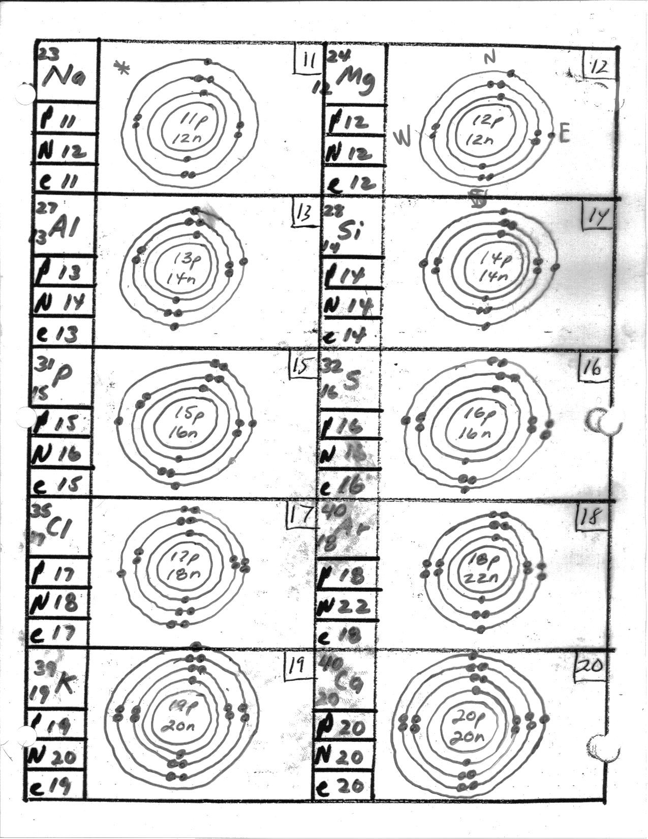Drawing atoms Worksheet Answer Key atomic Structure Bohr Model Worksheet
