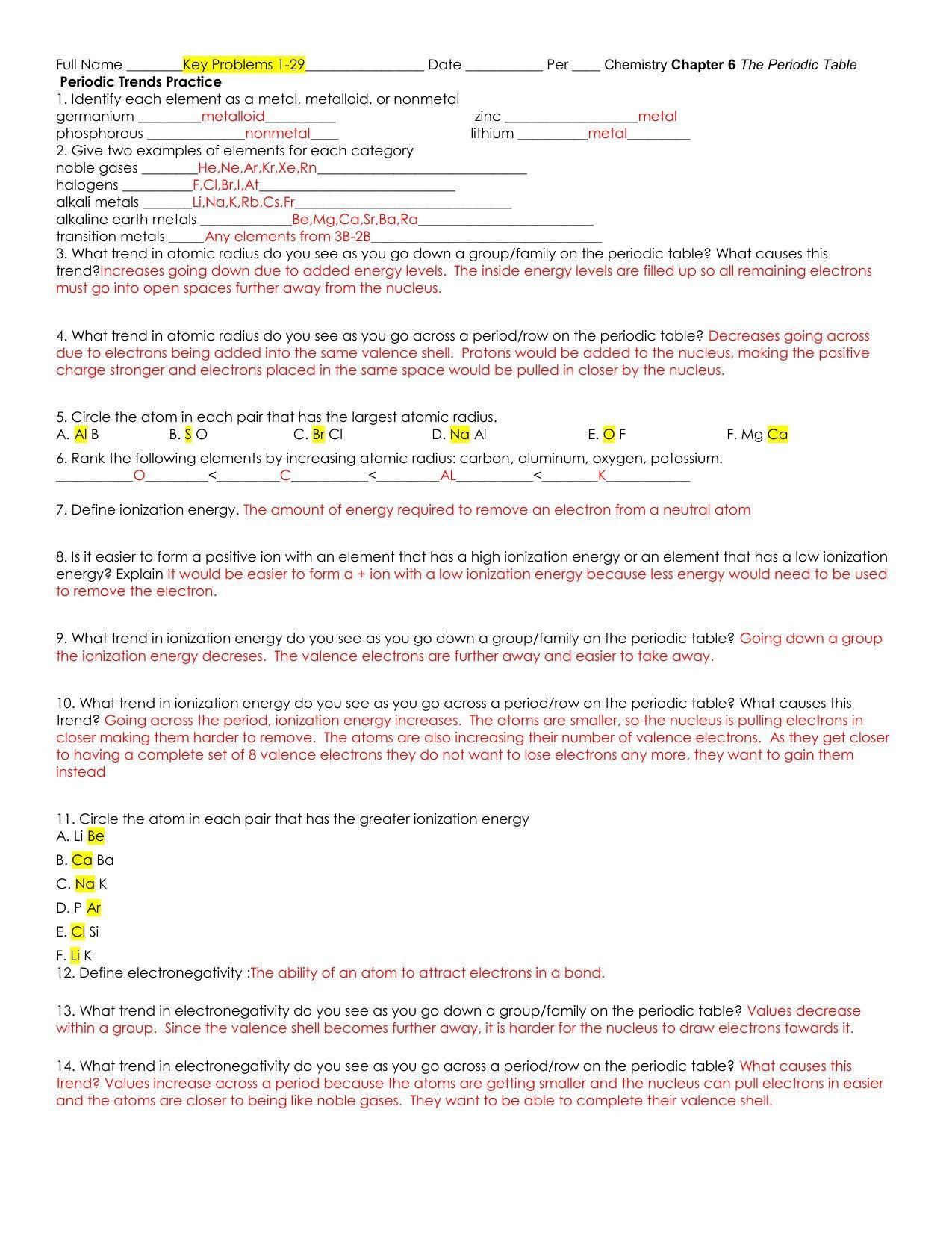 Drawing atoms Worksheet Answer Key Drawing atoms Worksheet