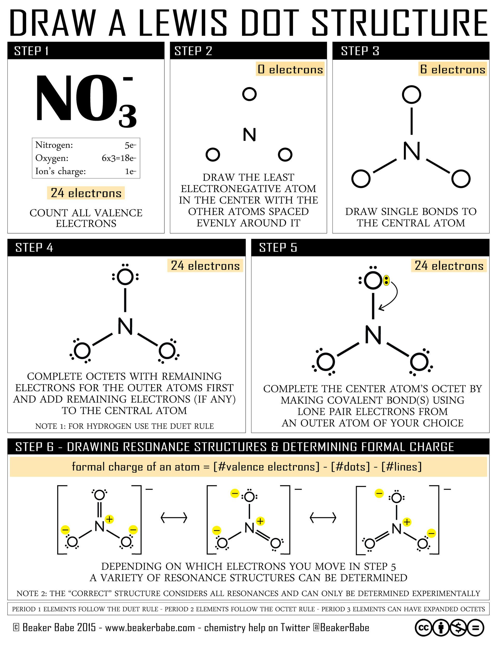 Drawing Lewis Structures Worksheet A Simple Guide for Learning How to Draw Lewis Dot Structures