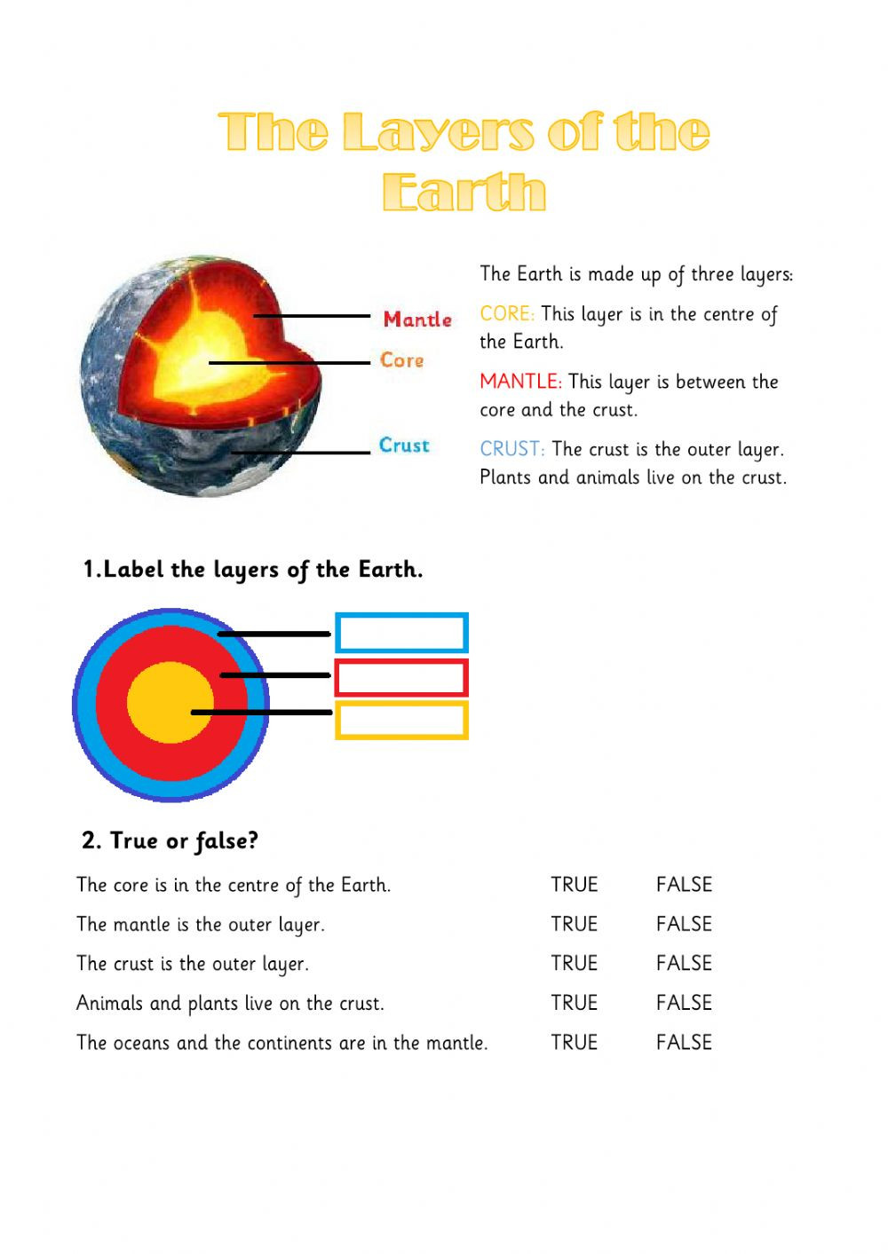Earth Layers Worksheet Pdf Earth S Layers Interactive Worksheet
