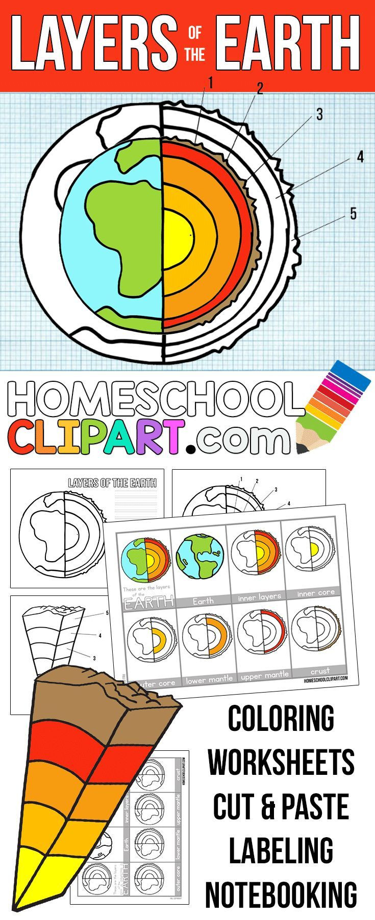 Earth Layers Worksheet Pdf Layers Of the Earth Clipart