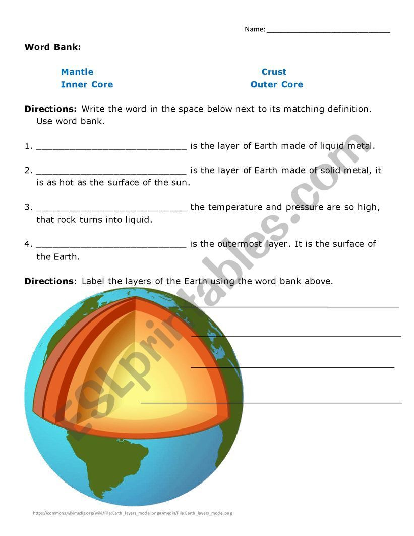 Earth Layers Worksheet Pdf Layers Of the Earth Worksheet Esl Worksheet by isamayra86