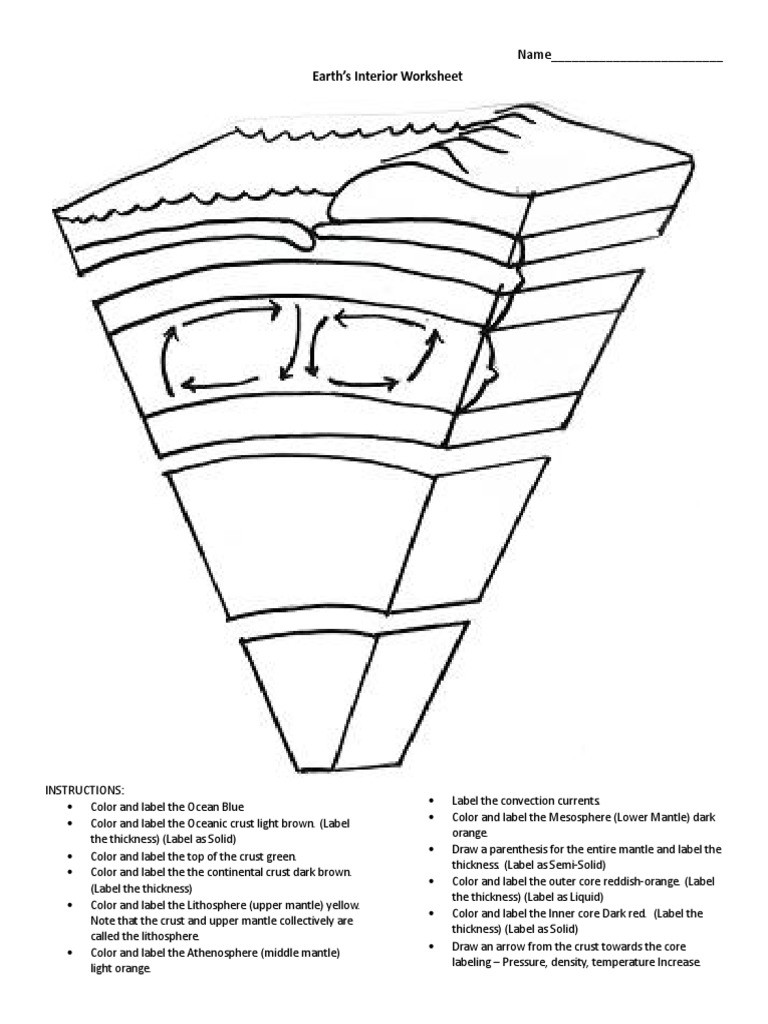 Earth Layers Worksheet Pdf Layers Of the Earth Worksheet Plate Tectonics