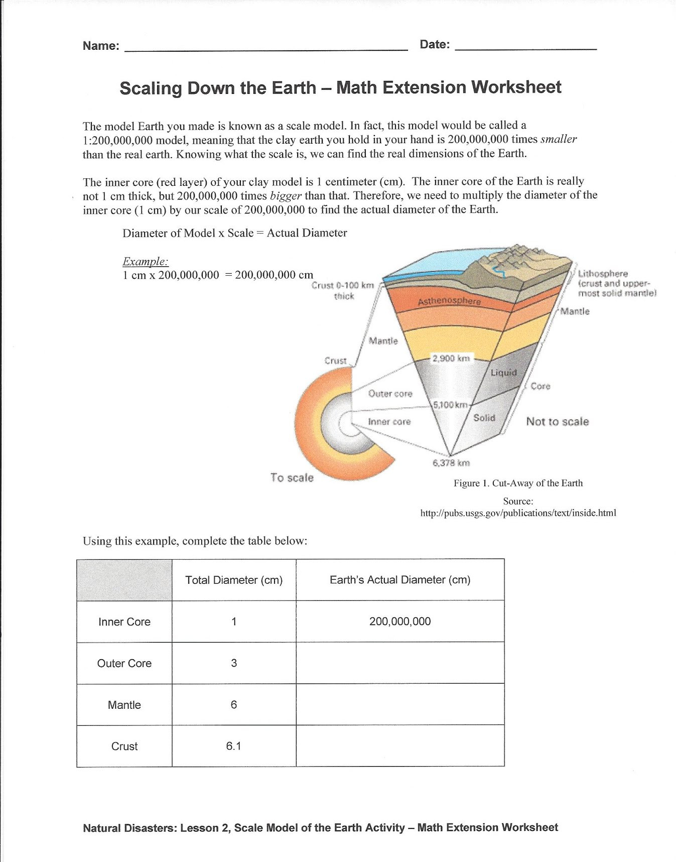 Earth Layers Worksheet Pdf Math Lesson 2 Shake Rattle and Roll