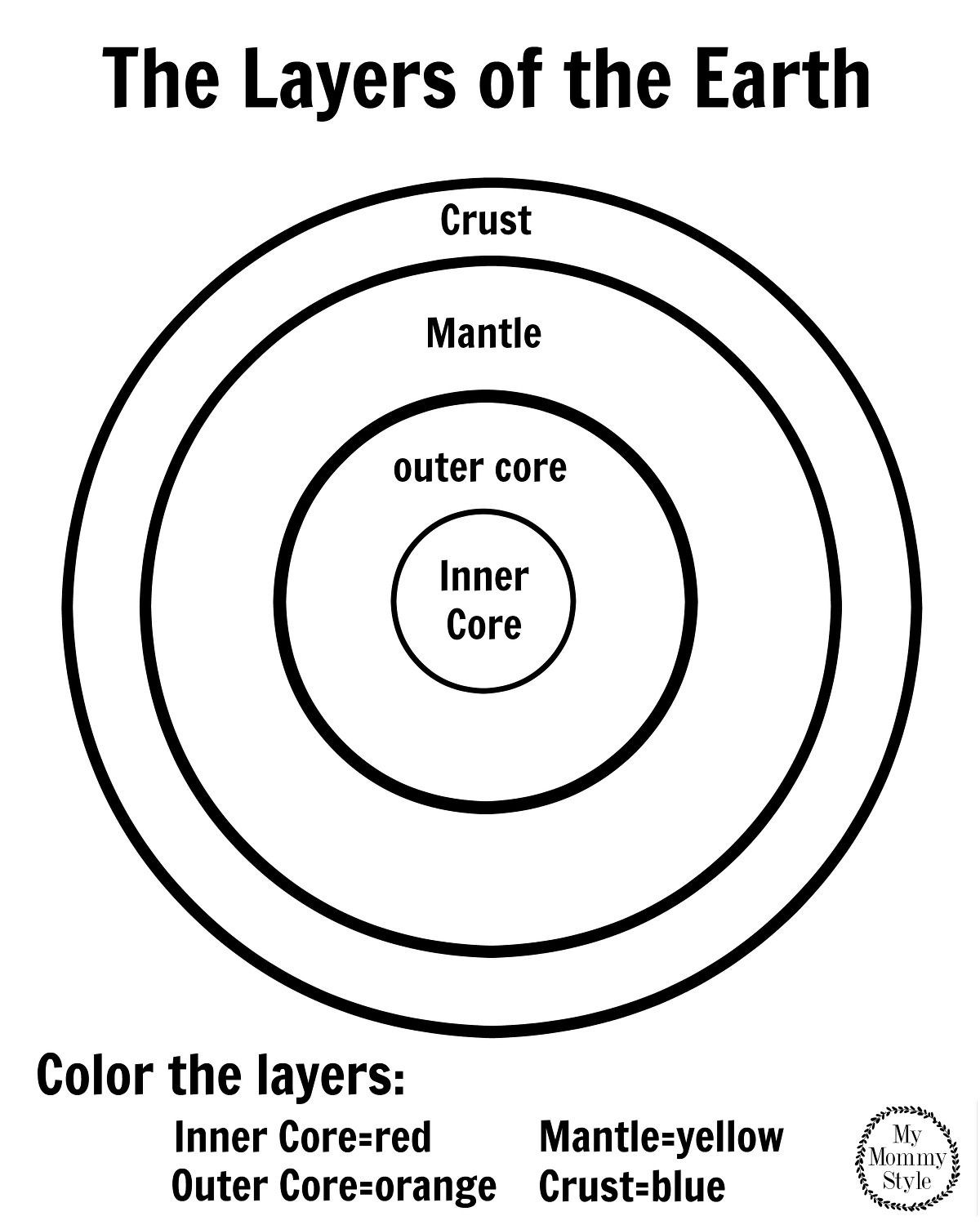 Earth Layers Worksheet Pdf the Layers Of the Earth for Kids Free Printable My Mommy