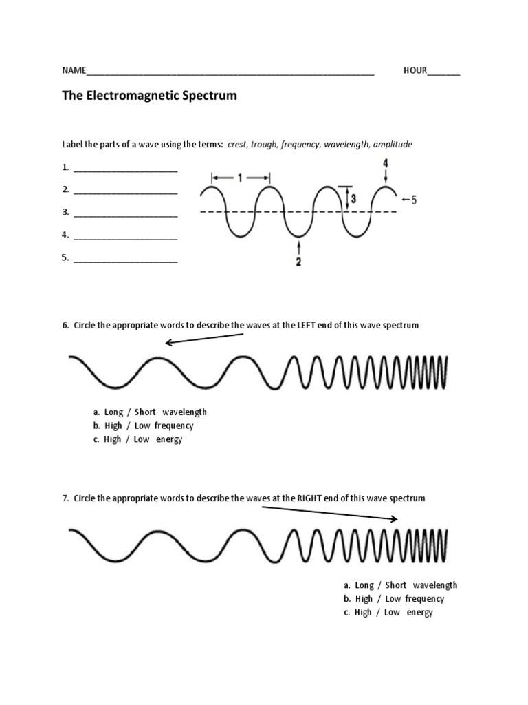 Electromagnetic Spectrum Worksheet Answers Electromagnetic Spectrum Worksheet