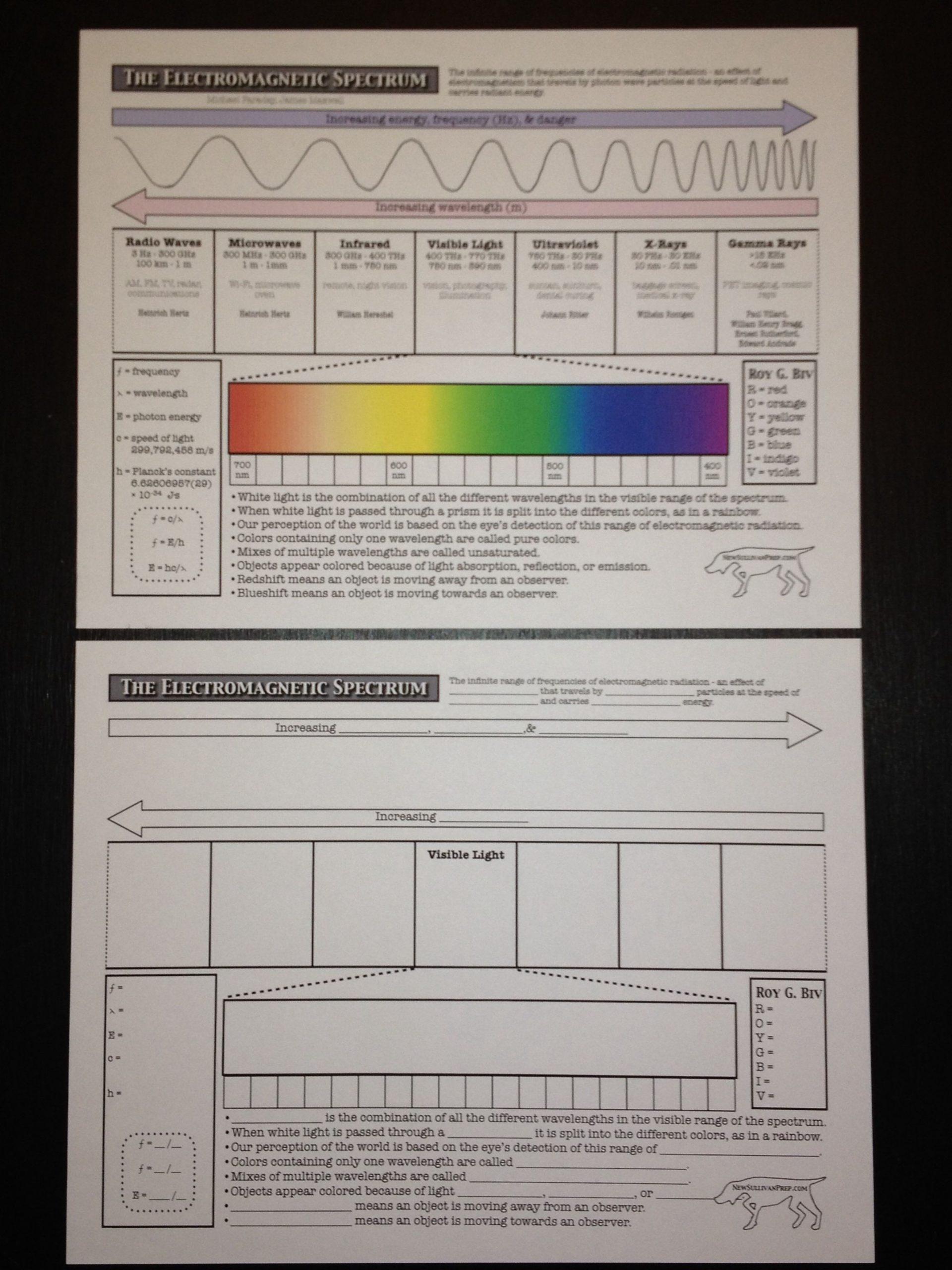Electromagnetic Spectrum Worksheet Answers Free Electromagnetic Spectrum Worksheets Available at
