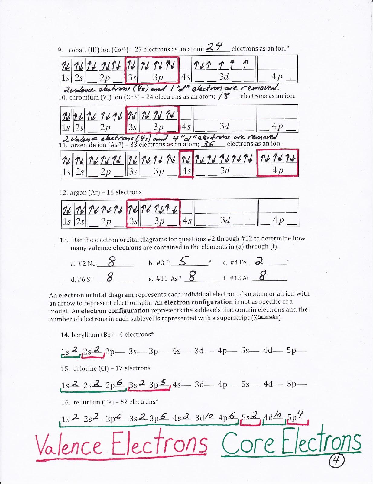 Electron Configuration Worksheet Answer Key Word Configuration Worksheets
