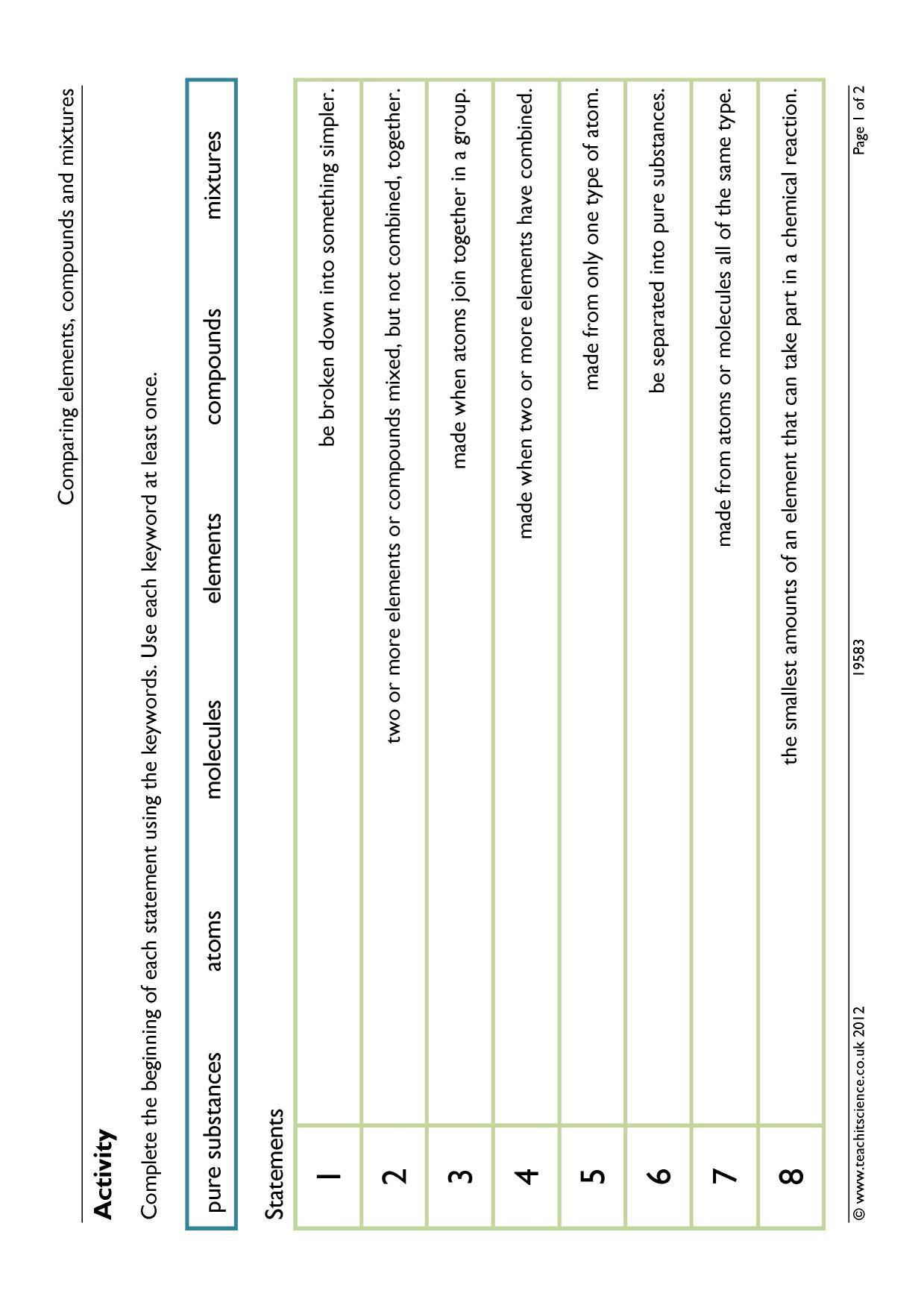 Element Compound Mixture Worksheet Elements Pounds and Mixtures