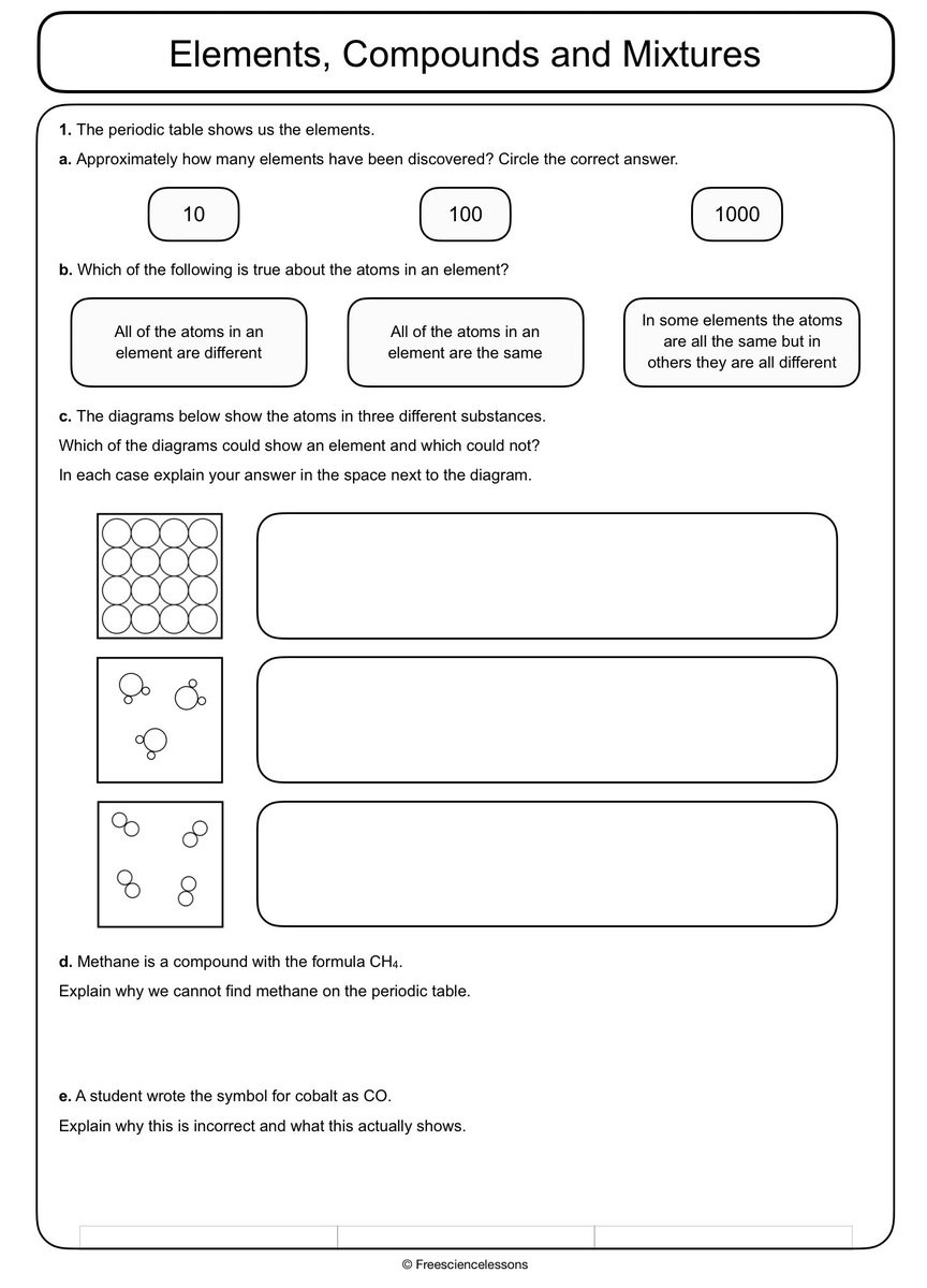"""Element Compound Mixture Worksheet Shaun Donnelly On Twitter """"tomorrow S Home Learning topic"""