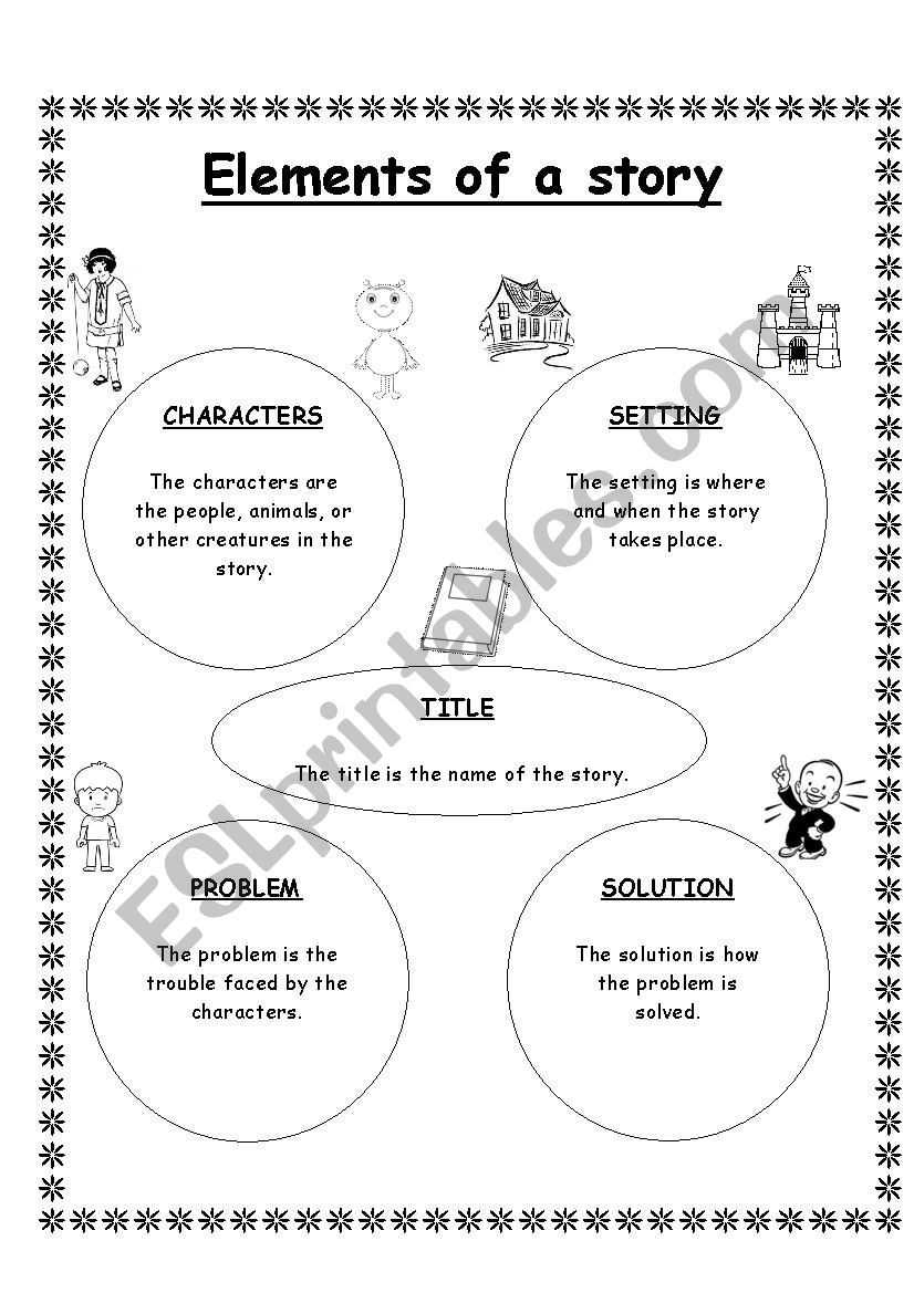 Elements Of A Story Worksheet Elements Of A Story Esl Worksheet by Shaniyasidd Gmail