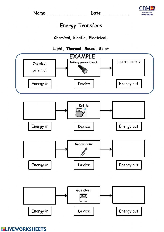 Energy Transformation Worksheet Answer Key Energy Transformation Interactive Worksheet
